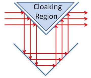 invisibility-cloak-right-angle-mirrors