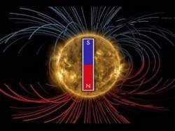 solar-max-polarity