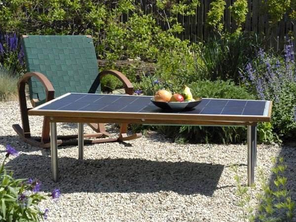 sun-gadgets-01-0813-lgn