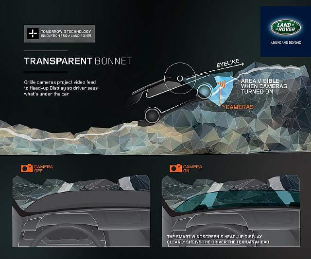 LR_Discovery_Vision_Concept_Technology_Teaser_01-1500