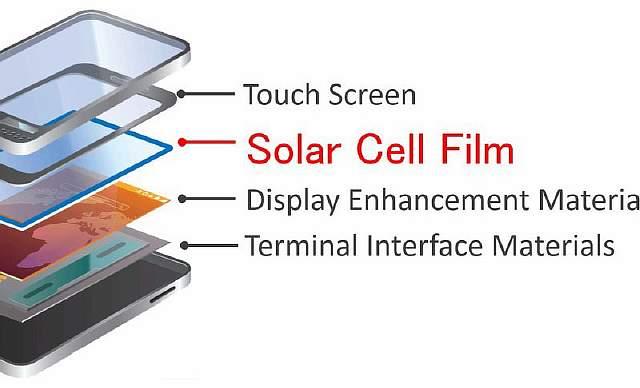 kyocera_sunpartners_solar_charging_prototype.jpg__800x600_q85_crop