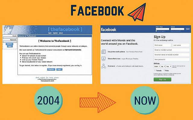 the-facebook-was-originally-open-to-harvard-students-only-today-almost-15-billion-people-have-a-facebook-profile