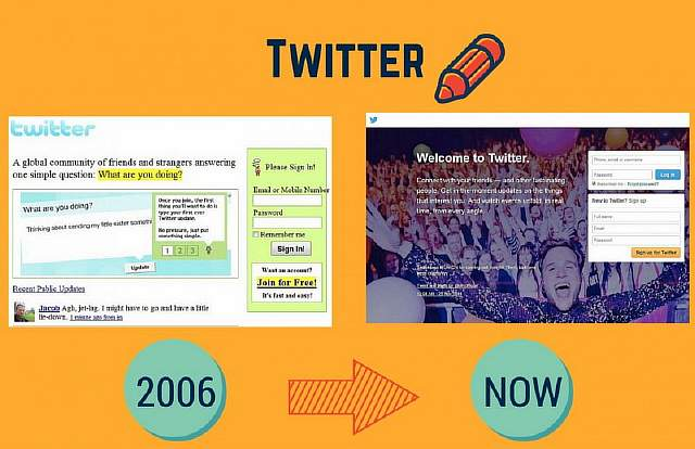 twitter-was-founded-in-2006-by-jack-dorsey-and-three-others-dorsey-is-still-at-the-company-as-chairman