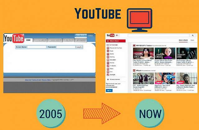 youtube-was-also-founded-by-three-former-paypal-employees-in-california-it-was-bought-by-google-in-2006-for-107-billion