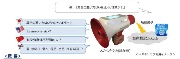 megaphone-pic-111820154-615x202
