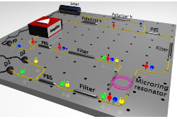 photons-on-chip-paves-way-for-advanced-quantum-computing