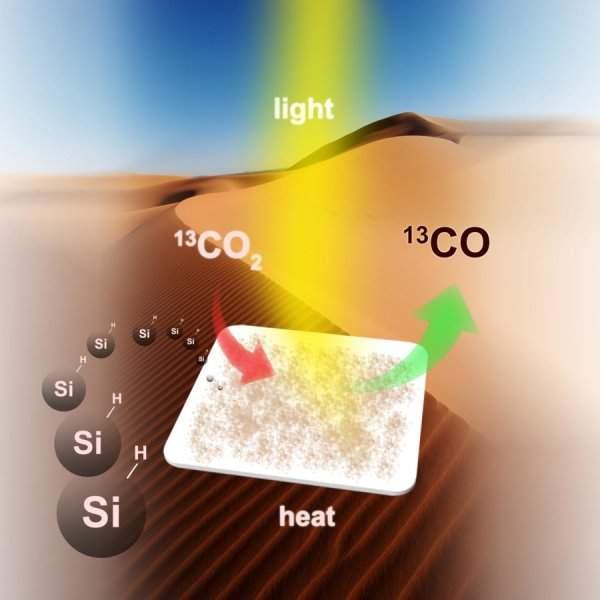 Подпись к изображению: Преобразование углекислого газа в высокоэнергетическое топливо происходит с использованием нано-кристаллов кремния