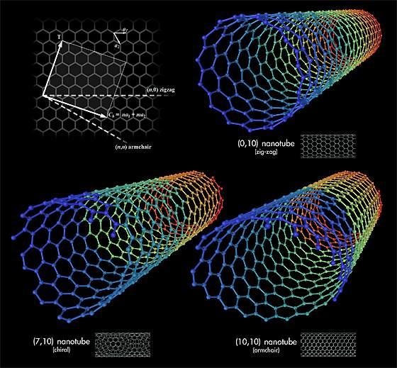 05-carbon-nanotubes