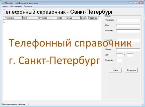 4962_gorod_sankt-peterburgskiy