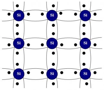 silicon_covalent_bond