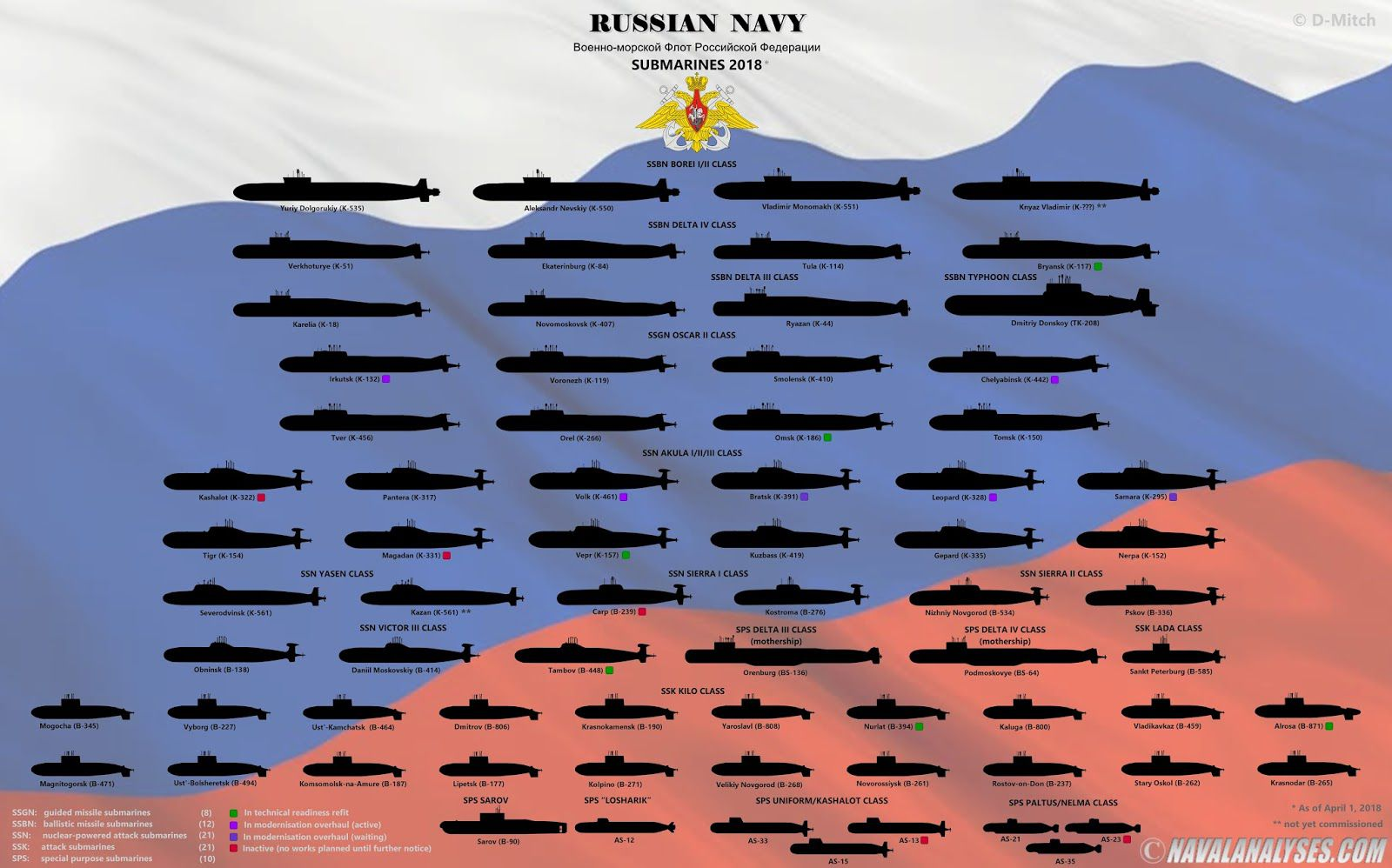 russian-navy-subs-2018-1524159225.jpg